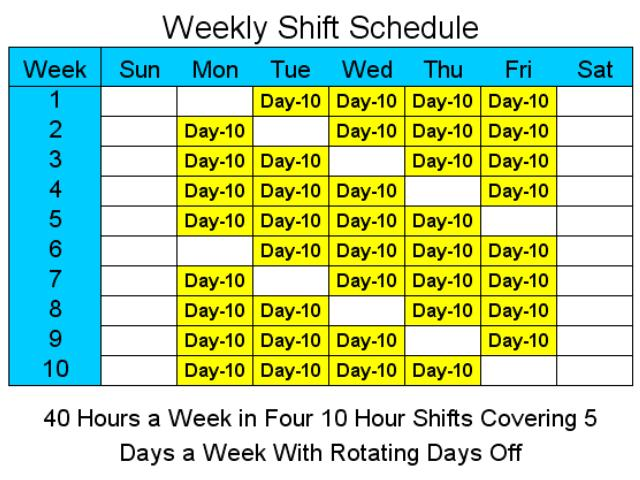 10 hour schedules for 5 days a week 1 2 free download templates for 10 hour shifts covering 1. Black Bedroom Furniture Sets. Home Design Ideas