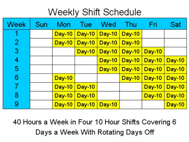10 Hour Shift Schedules for 6 Days a Week.