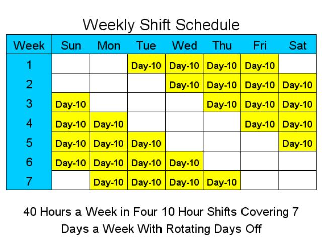 10 hour schedules for 7 days a week for 3 shift schedule template