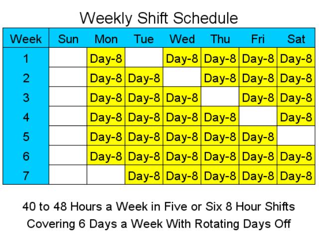 8 Hour Shift Schedules for 6 Days a Week screenshot: Employee Scheduling Templates, Scheduling Templates