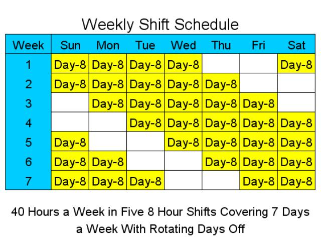 8 Hour Shift Schedules for 7 Days a Week.