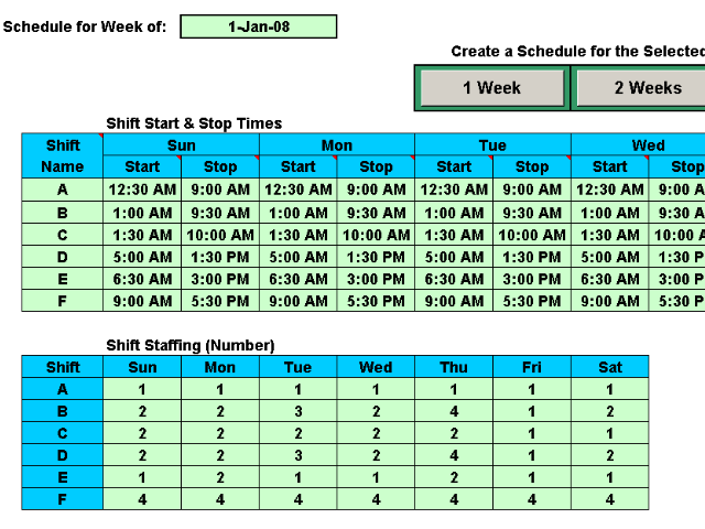 Shift Schedules for 10 Shifts and 50 People
