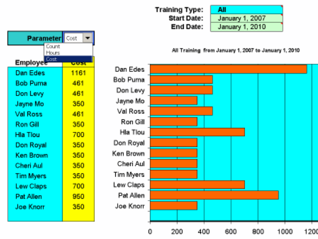 Click to view Employee Training Tracker 1.33 screenshot