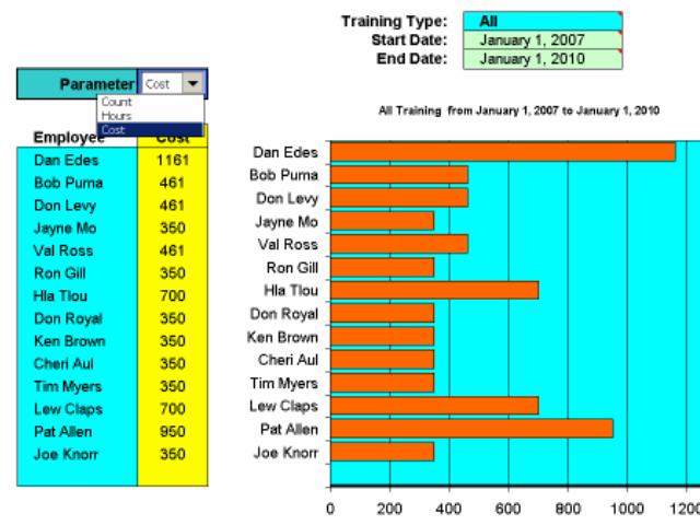 Click to view Employee Training Tracker 1.33 screenshot