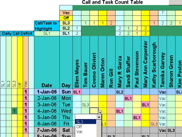 scheduling, doctor scheduling, doctor call schedules